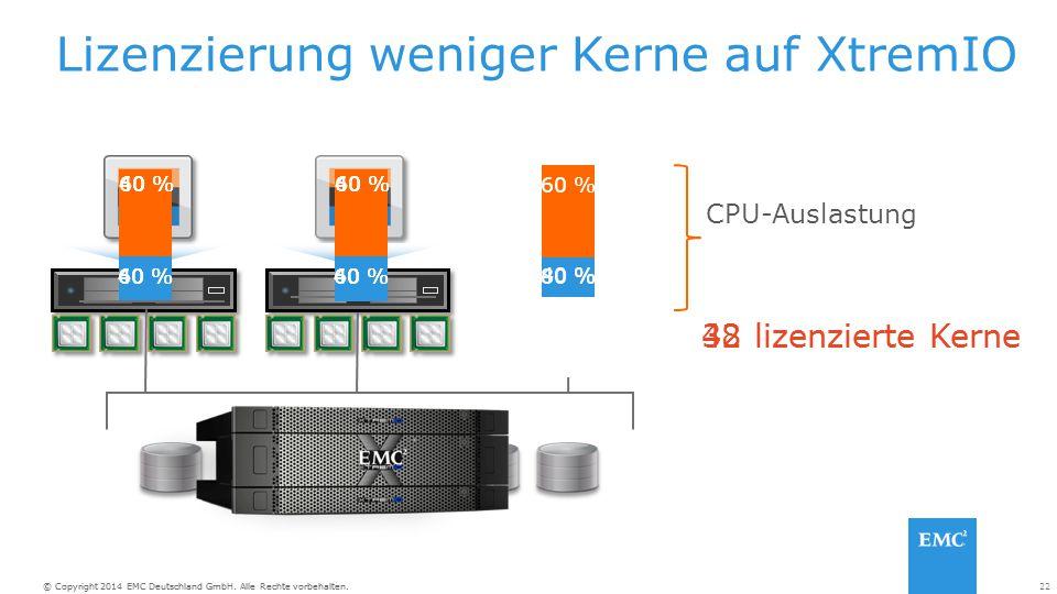 22© Copyright 2014 EMC Deutschland GmbH. Alle Rechte vorbehalten. Lizenzierung weniger Kerne auf XtremIO CPU-Auslastung 40 % 60 % 80 % 48 lizenzierte