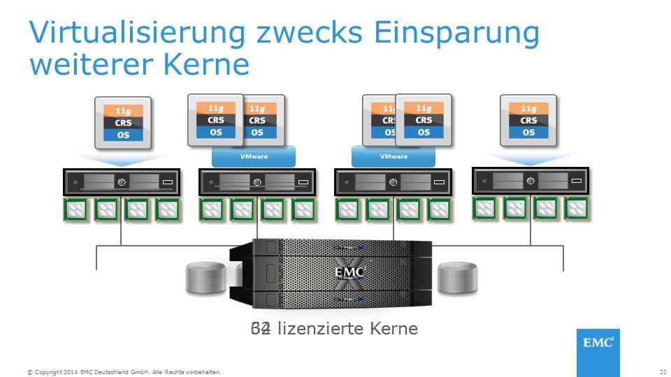 23© Copyright 2014 EMC Deutschland GmbH. Alle Rechte vorbehalten. 64 lizenzierte Kerne32 lizenzierte Kerne Virtualisierung zwecks Einsparung weiterer