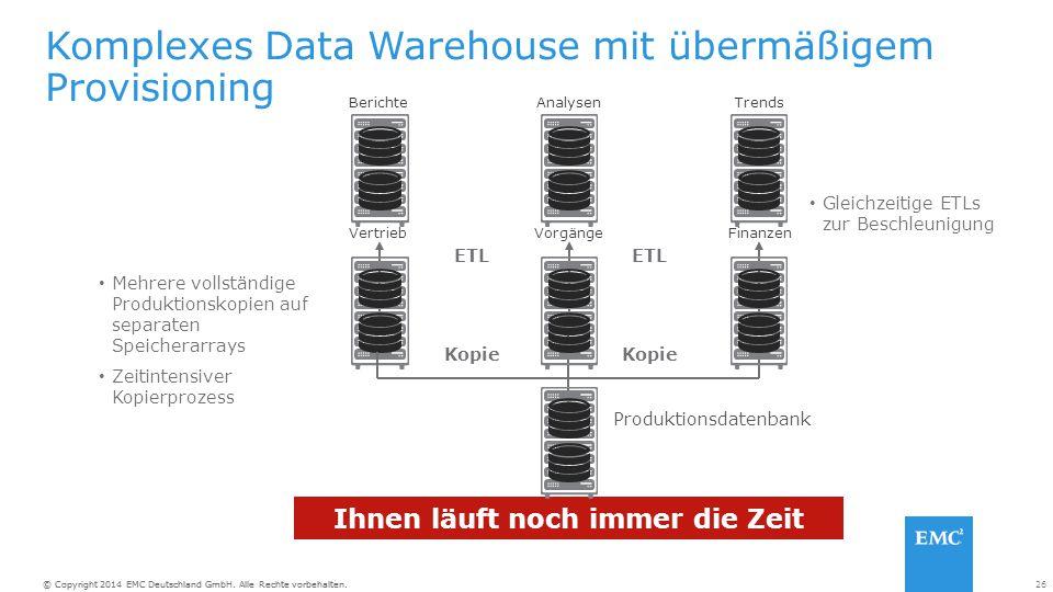 26© Copyright 2014 EMC Deutschland GmbH. Alle Rechte vorbehalten. Komplexes Data Warehouse mit übermäßigem Provisioning Produktionsdatenbank BerichteA