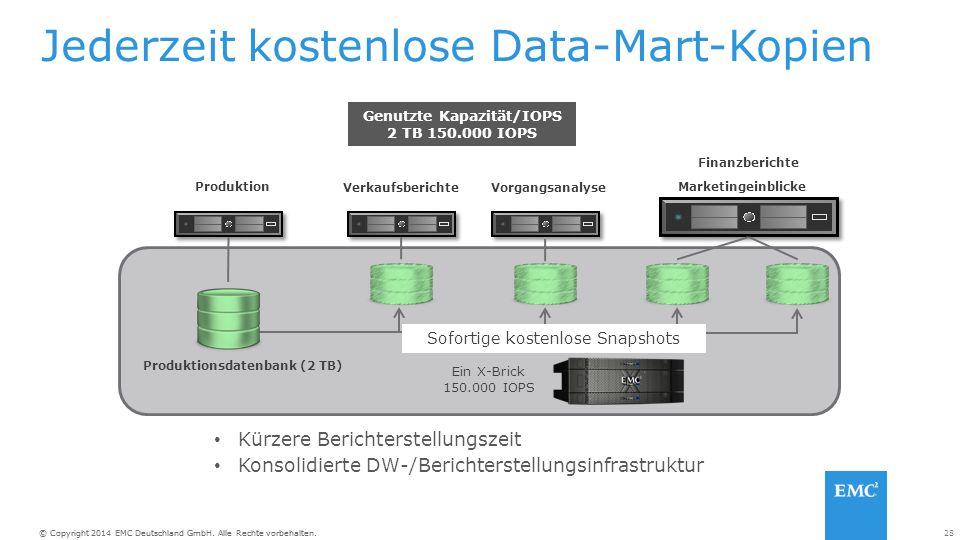 28© Copyright 2014 EMC Deutschland GmbH. Alle Rechte vorbehalten. VerkaufsberichteVorgangsanalyse Finanzberichte Marketingeinblicke Genutzte Kapazität