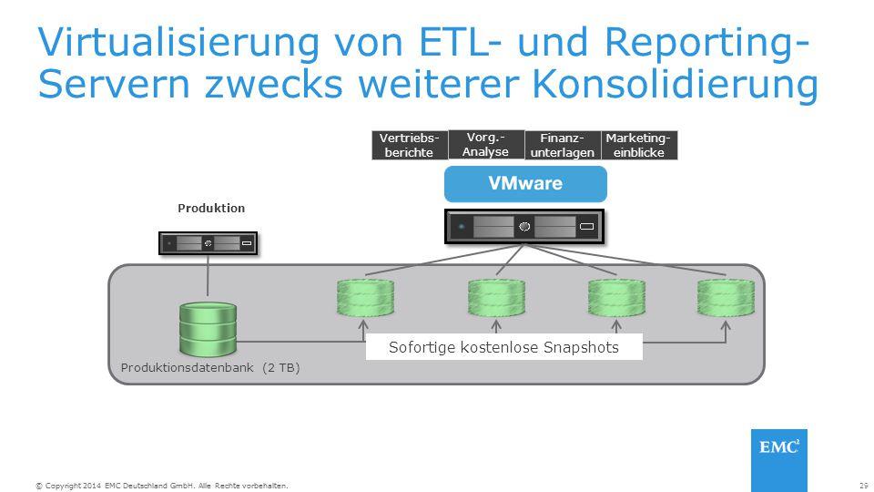 29© Copyright 2014 EMC Deutschland GmbH. Alle Rechte vorbehalten. Produktion Produktionsdatenbank (2 TB) Sofortige kostenlose Snapshots Vertriebs- ber