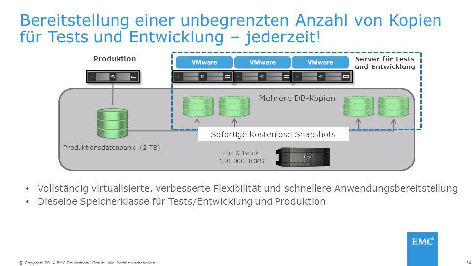 34© Copyright 2014 EMC Deutschland GmbH. Alle Rechte vorbehalten. Bereitstellung einer unbegrenzten Anzahl von Kopien für Tests und Entwicklung – jede