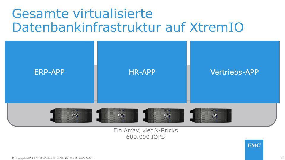 38© Copyright 2014 EMC Deutschland GmbH. Alle Rechte vorbehalten. Gesamte virtualisierte Datenbankinfrastruktur auf XtremIO Tests & Entw. Vertriebs-be