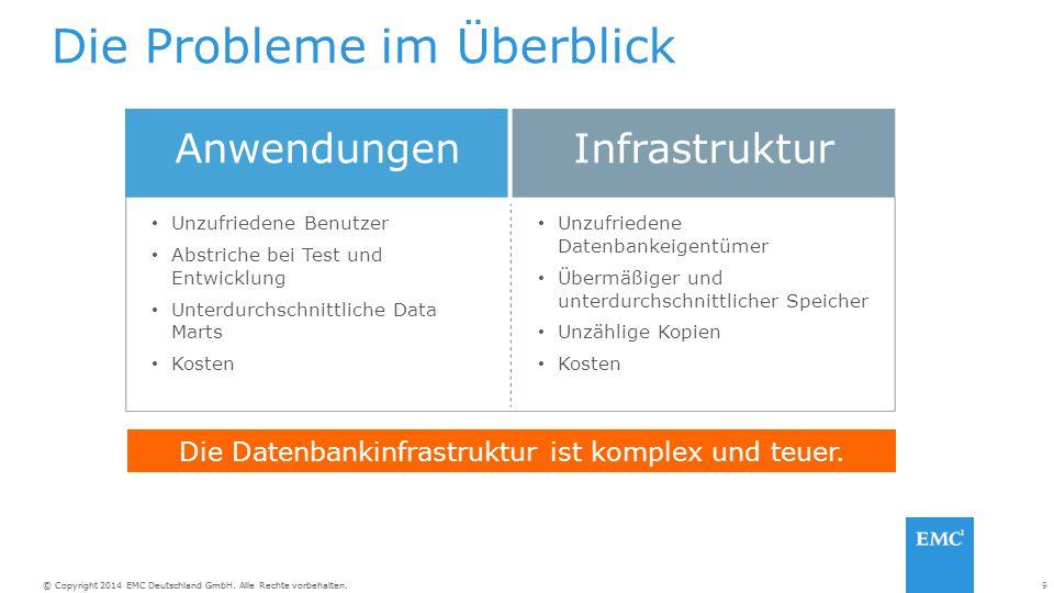 9© Copyright 2014 EMC Deutschland GmbH. Alle Rechte vorbehalten. Die Datenbankinfrastruktur ist komplex und teuer. Die Probleme im Überblick Unzufried