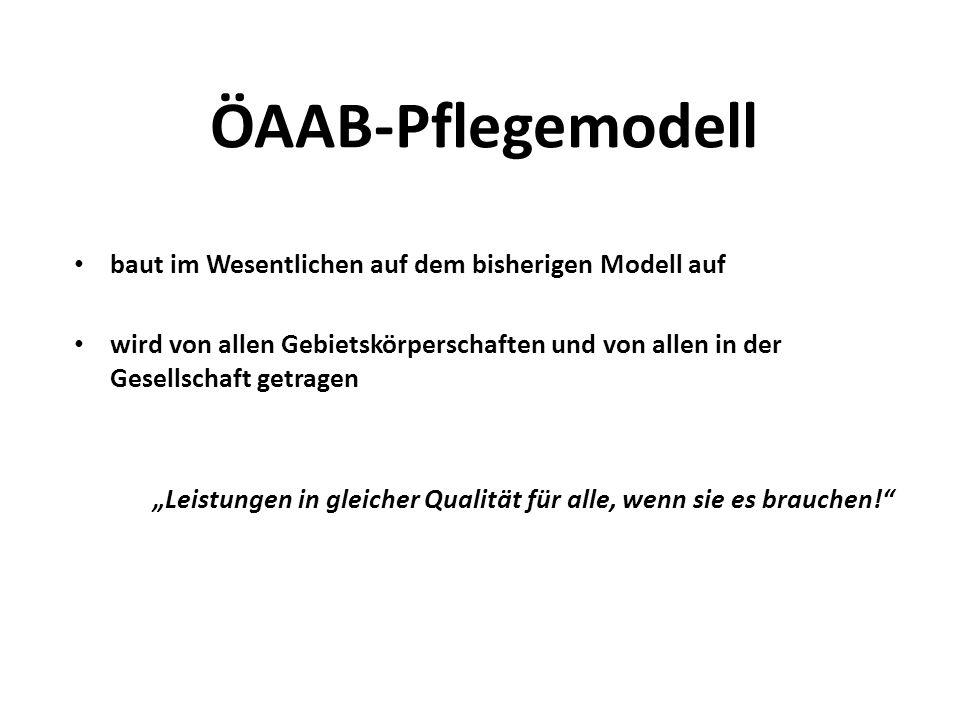 """ÖAAB-Pflegemodell baut im Wesentlichen auf dem bisherigen Modell auf wird von allen Gebietskörperschaften und von allen in der Gesellschaft getragen """""""