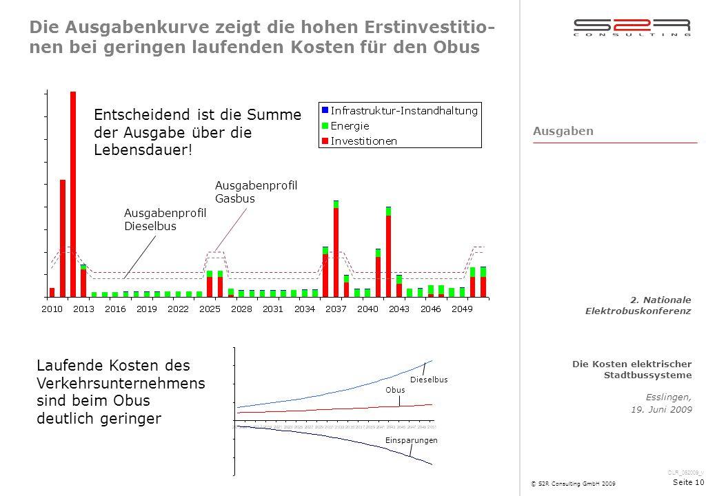 DLR_062009_v Die Kosten elektrischer Stadtbussysteme Esslingen, 19. Juni 2009 2. Nationale Elektrobuskonferenz © S2R Consulting GmbH 2009 Seite 10 Die