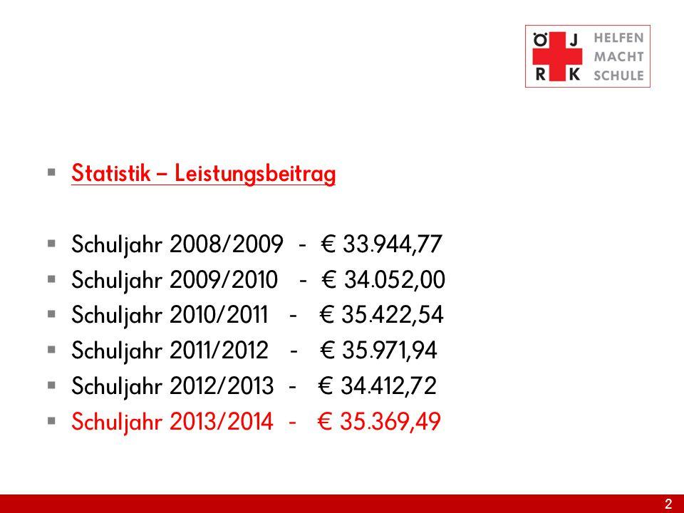 2  Statistik – Leistungsbeitrag  Schuljahr 2008/2009 - € 33.944,77  Schuljahr 2009/2010 - € 34.052,00  Schuljahr 2010/2011 - € 35.422,54  Schulja