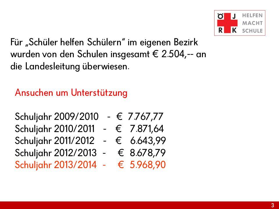 3 Ansuchen um Unterstützung Schuljahr 2009/2010 - € 7.767,77 Schuljahr 2010/2011 - € 7.871,64 Schuljahr 2011/2012 - € 6.643,99 Schuljahr 2012/2013 - €