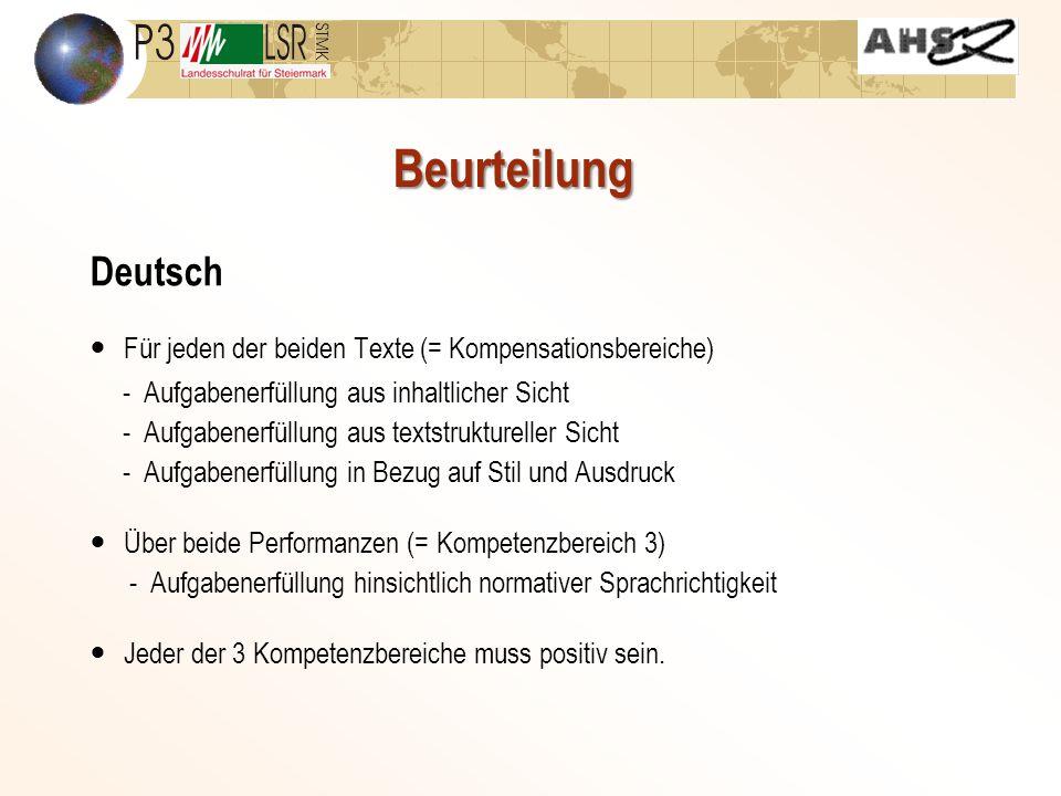 Deutsch Für jeden der beiden Texte (= Kompensationsbereiche) - Aufgabenerfüllung aus inhaltlicher Sicht - Aufgabenerfüllung aus textstruktureller Sicht - Aufgabenerfüllung in Bezug auf Stil und Ausdruck Über beide Performanzen (= Kompetenzbereich 3) - Aufgabenerfüllung hinsichtlich normativer Sprachrichtigkeit Jeder der 3 Kompetenzbereiche muss positiv sein.