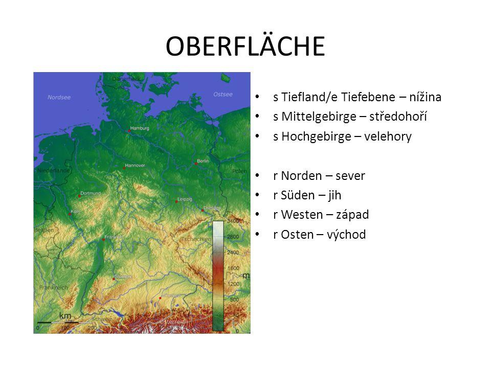 OBERFLÄCHE s Tiefland/e Tiefebene – nížina s Mittelgebirge – středohoří s Hochgebirge – velehory r Norden – sever r Süden – jih r Westen – západ r Ost
