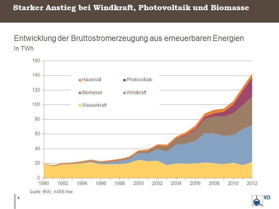 Starker Anstieg bei Windkraft, Photovoltaik und Biomasse Entwicklung der Bruttostromerzeugung aus erneuerbaren Energien In TWh 4 Quelle: BMU, AGEE-Sta