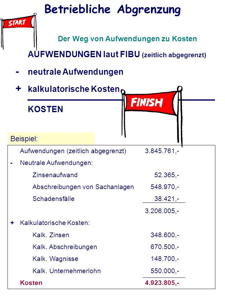 Betriebliche Abgrenzung Der Weg von Aufwendungen zu Kosten AUFWENDUNGEN laut FIBU (zeitlich abgegrenzt) - neutrale Aufwendungen + kalkulatorische Kost