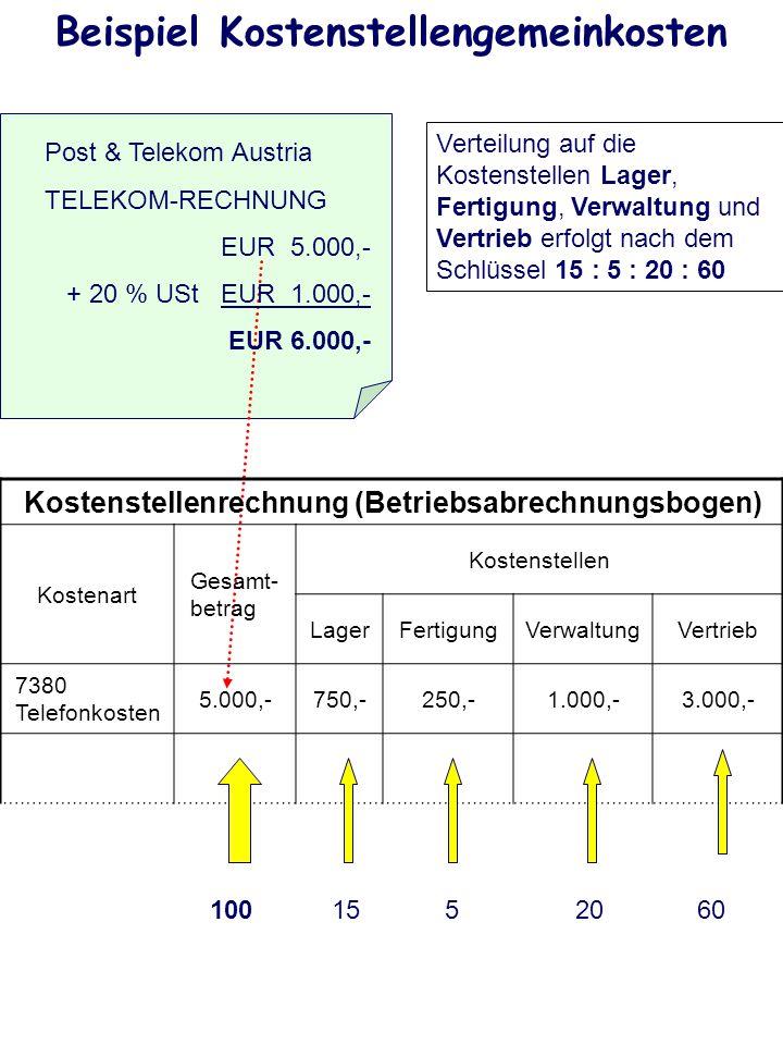 Beispiel Kostenstellengemeinkosten Kostenstellenrechnung (Betriebsabrechnungsbogen) Kostenart Gesamt- betrag Kostenstellen LagerFertigungVerwaltungVer