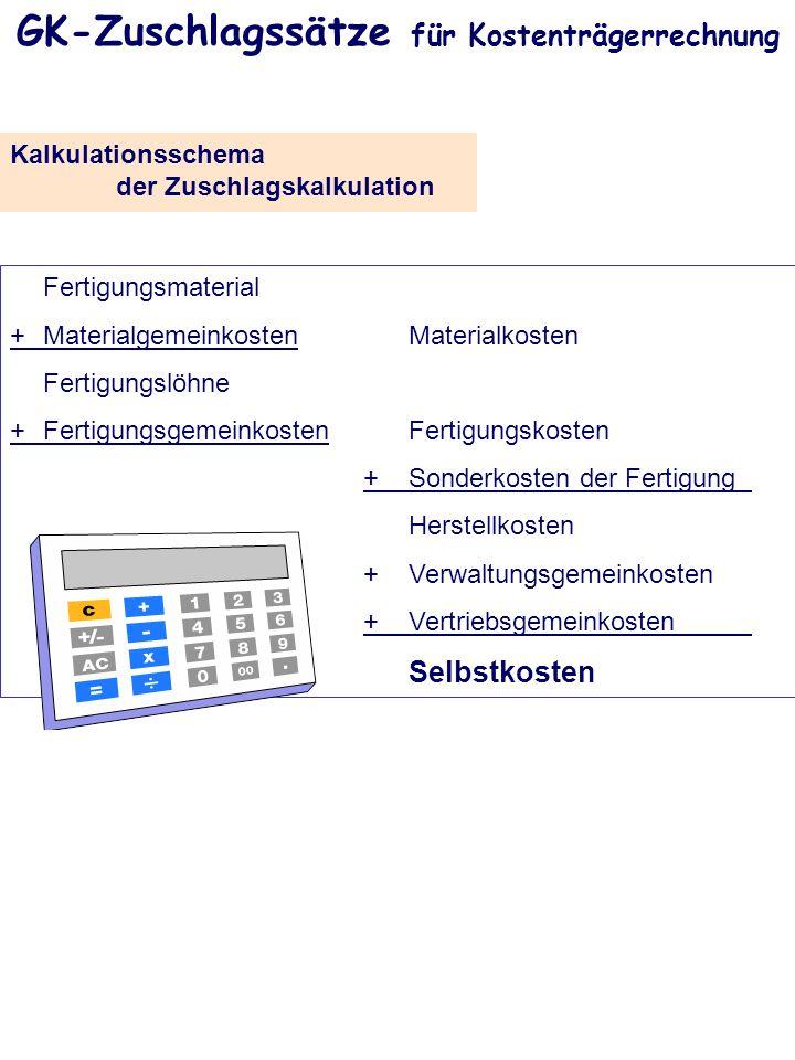 GK-Zuschlagssätze für Kostenträgerrechnung Kalkulationsschema der Zuschlagskalkulation Fertigungsmaterial +MaterialgemeinkostenMaterialkosten Fertigun