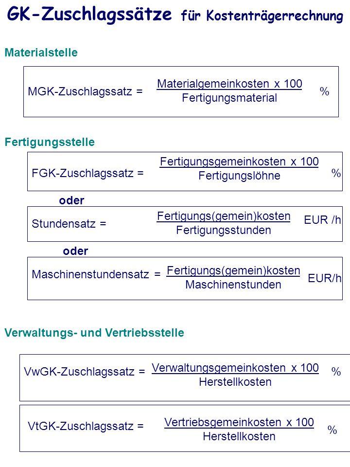 GK-Zuschlagssätze für Kostenträgerrechnung VwGK-Zuschlagssatz = Verwaltungsgemeinkosten x 100 Herstellkosten % Verwaltungs- und Vertriebsstelle VtGK-Z