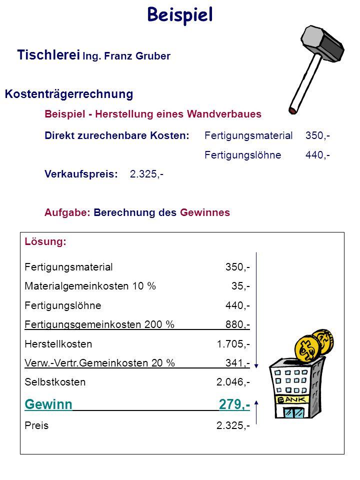 Beispiel Tischlerei Ing. Franz Gruber Kostenträgerrechnung Beispiel - Herstellung eines Wandverbaues Direkt zurechenbare Kosten:Fertigungsmaterial350,