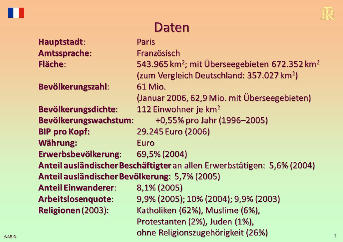 WAB © Zuwanderer nach Herkunftsland 22 Institut national de la statistique et des études économiques, INSEE (2006)