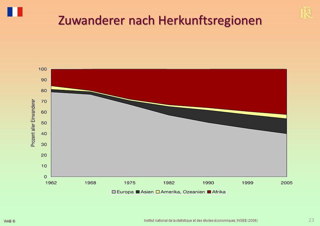 WAB © Zuwanderer nach Herkunftsregionen 23 Institut national de la statistique et des études économiques, INSEE (2006)