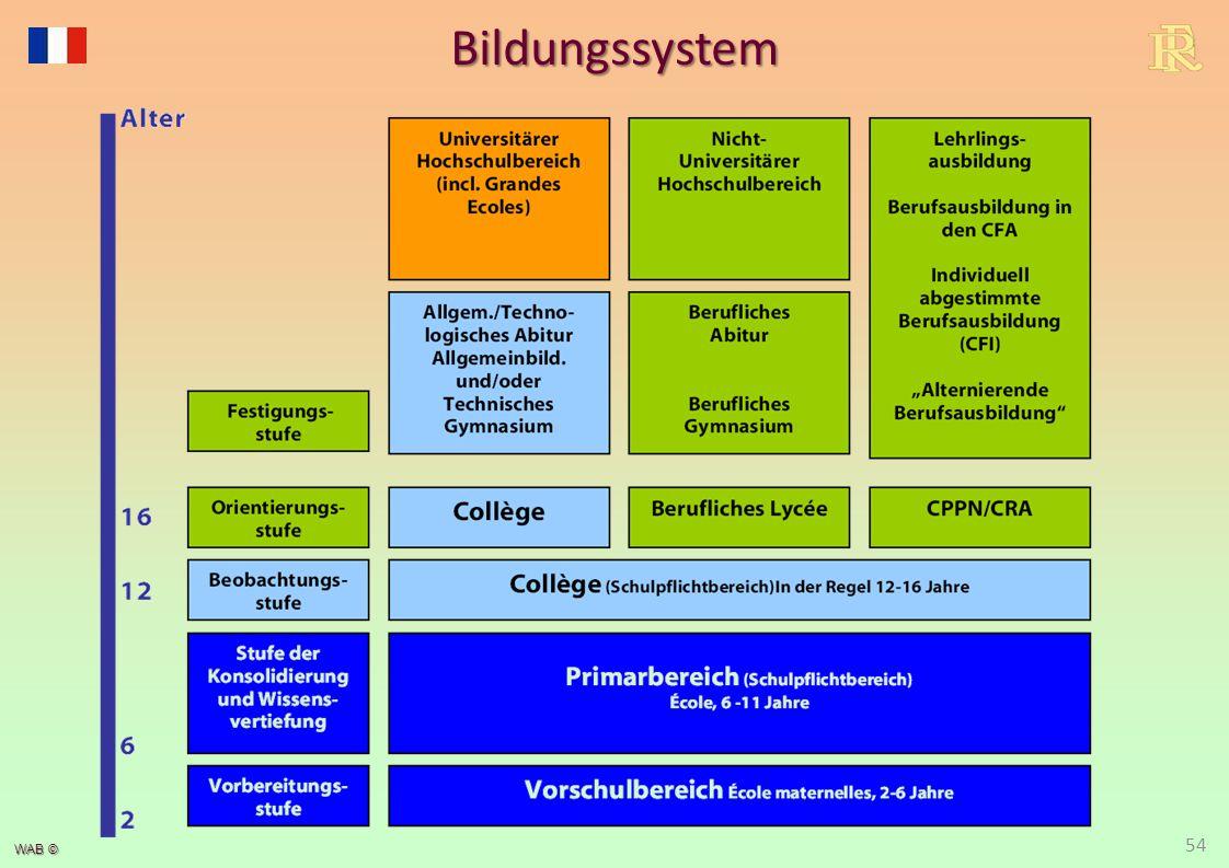 WAB © 54 Bildungssystem