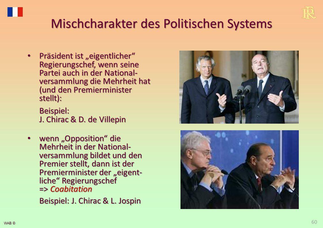 """WAB © Mischcharakter des Politischen Systems Präsident ist """"eigentlicher"""" Regierungschef, wenn seine Partei auch in der National- versammlung die Mehr"""
