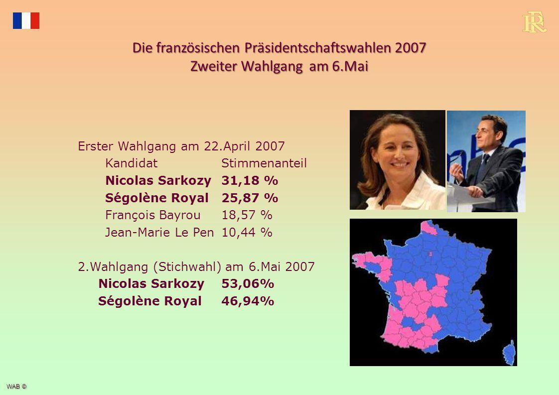 WAB © Die französischen Präsidentschaftswahlen 2007 Zweiter Wahlgang am 6.Mai Erster Wahlgang am 22.April 2007 KandidatStimmenanteil Nicolas Sarkozy31