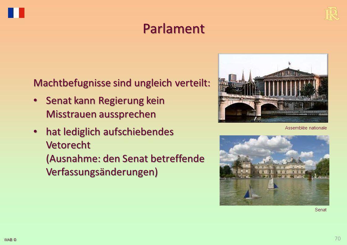 WAB © Machtbefugnisse sind ungleich verteilt: Senat kann Regierung kein Misstrauen aussprechen Senat kann Regierung kein Misstrauen aussprechen hat le