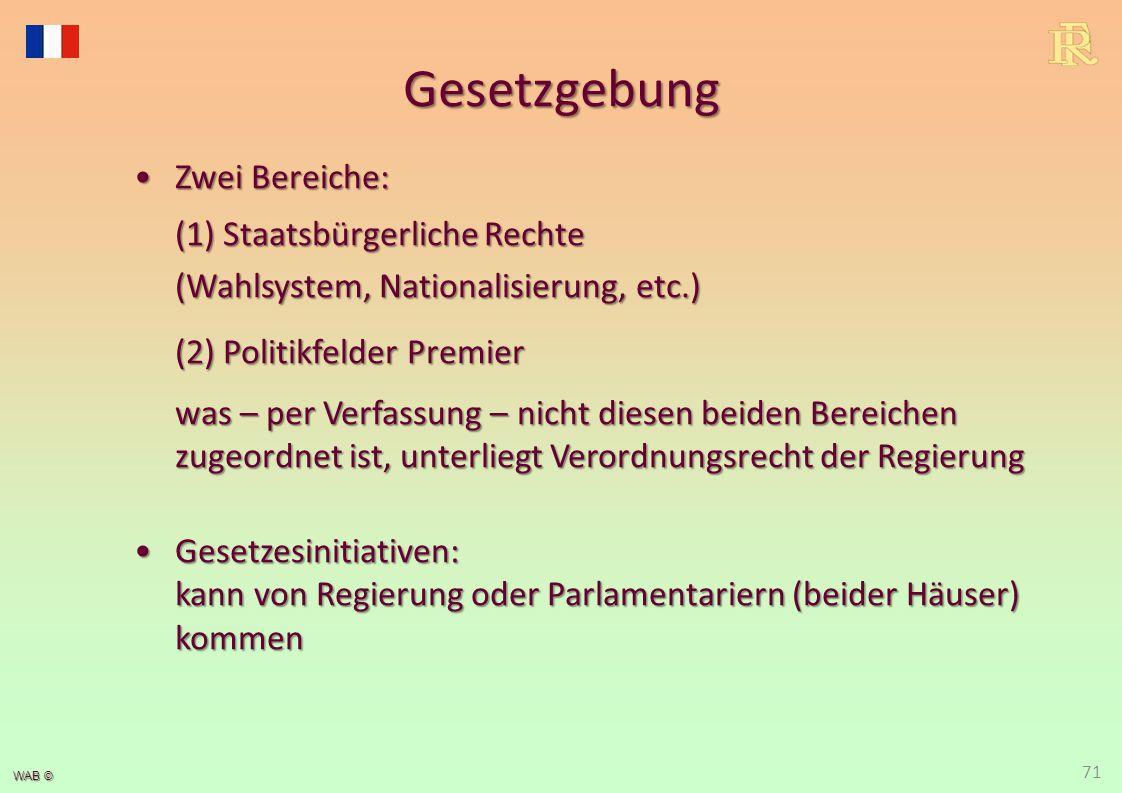 WAB © Zwei Bereiche: (1) Staatsbürgerliche RechteZwei Bereiche: (1) Staatsbürgerliche Rechte (Wahlsystem, Nationalisierung, etc.) (2) Politikfelder Pr