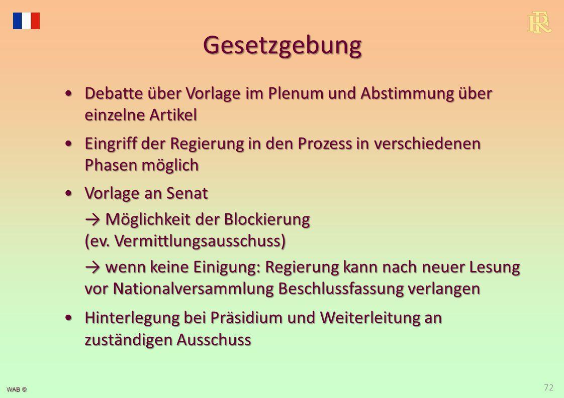 WAB © Debatte über Vorlage im Plenum und Abstimmung über einzelne ArtikelDebatte über Vorlage im Plenum und Abstimmung über einzelne Artikel Eingriff