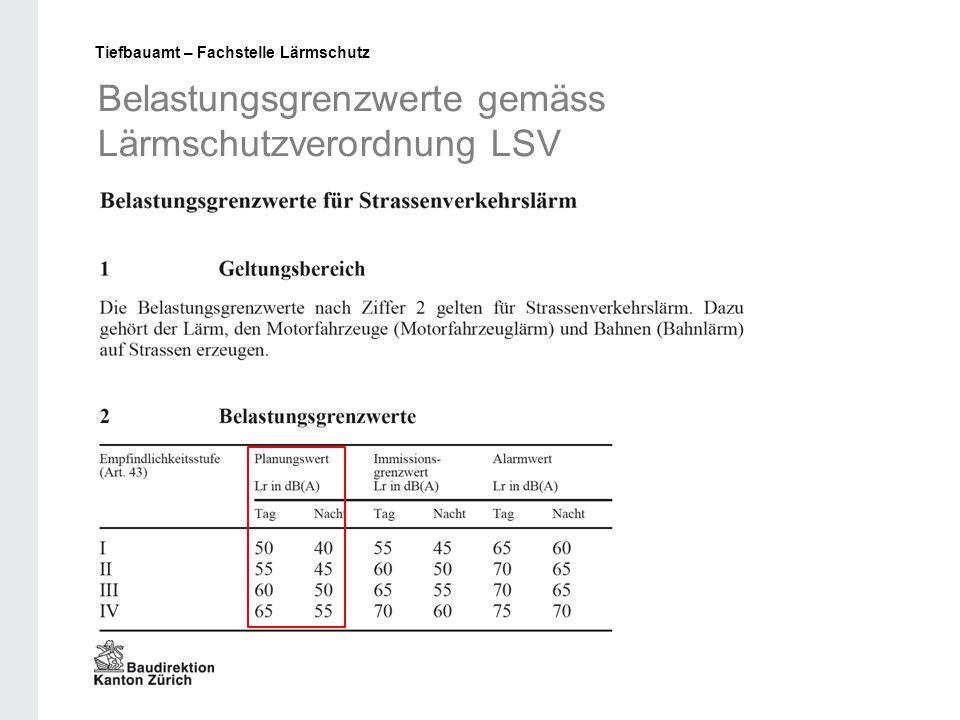 Belastungsgrenzwerte gemäss Lärmschutzverordnung LSV Tiefbauamt – Fachstelle Lärmschutz