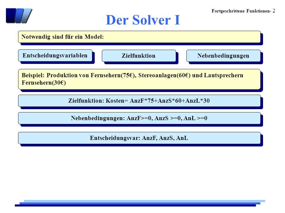 Fortgeschrittene Funktionen- 2 Der Solver I Notwendig sind für ein Model: Entscheidungsvariablen Zielfunktion Nebenbedingungen Beispiel: Produktion vo