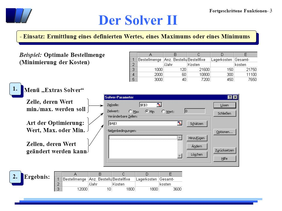 """Fortgeschrittene Funktionen- 3 Der Solver II - Einsatz: Ermittlung eines definierten Wertes, eines Maximums oder eines Minimums Beispiel: Optimale Bestellmenge (Minimierung der Kosten) Menü """"Extras Solver Zelle, deren Wert min./max."""