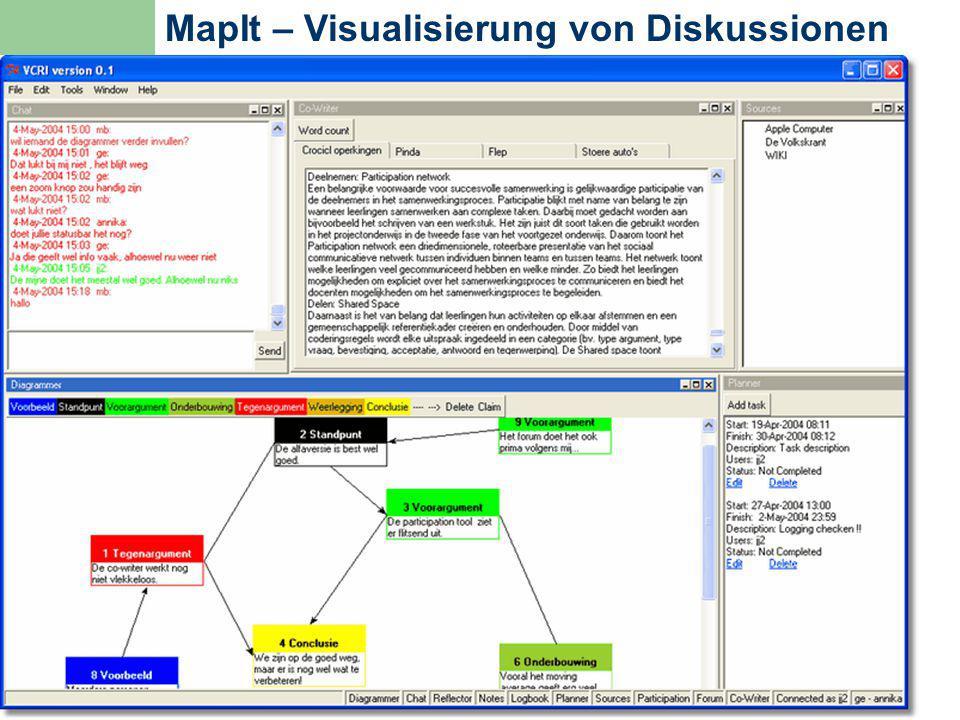 MapIt – Visualisierung von Diskussionen