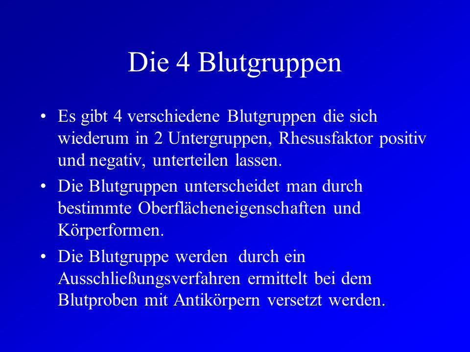 Der Entdecker der Blutgruppen: Der Entdecker und Begründer der 4 Blutgruppen ist Karl Landsteiner. Er lebte in den Jahren 1869-1943 und erhielt 1930 d