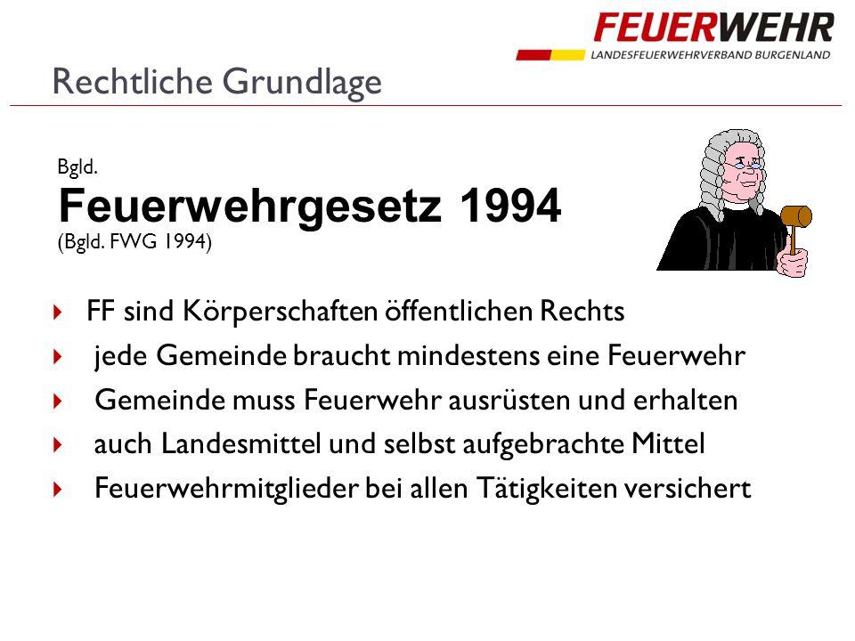 Feuerwehrgesetz 1994 Rechtliche Grundlage  FF sind Körperschaften öffentlichen Rechts  jede Gemeinde braucht mindestens eine Feuerwehr  Gemeinde mu