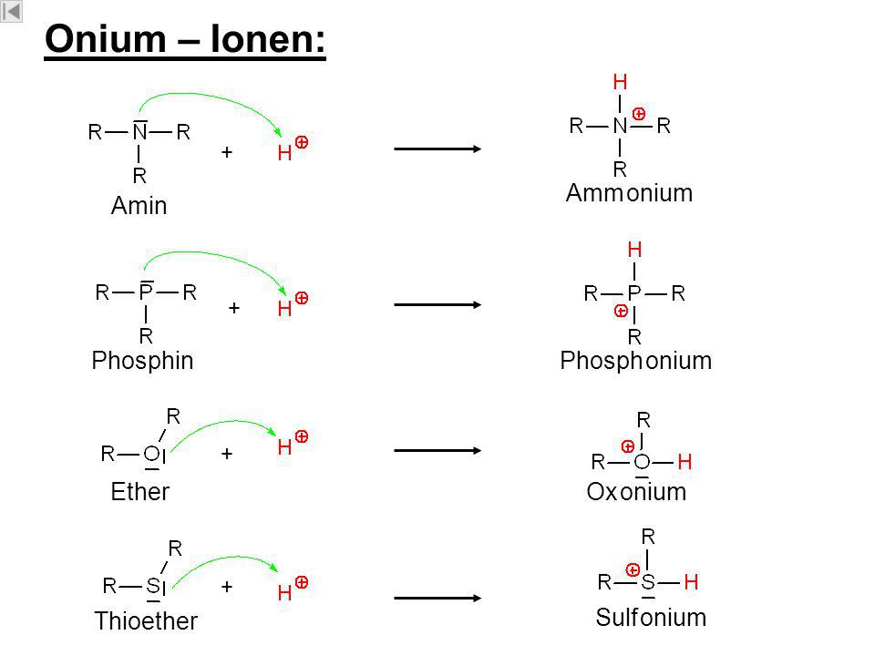 ONIU M Onium – Ionen: Amin + Phosphin + Ether + Thioether + Amm onium Phosph onium Ox onium Sulf onium Dipl.-Ing.