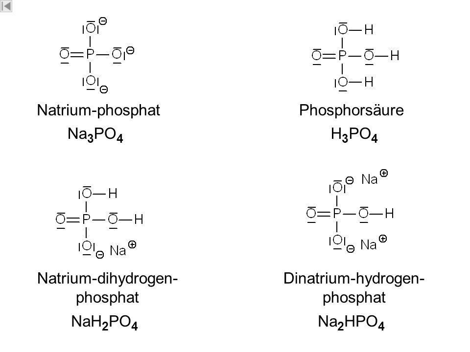 Ü- PO4 Natrium-phosphat Na 3 PO 4 Phosphorsäure H 3 PO 4 Natrium-dihydrogen- phosphat NaH 2 PO 4 Dinatrium-hydrogen- phosphat Na 2 HPO 4 Dipl.-Ing. Dr