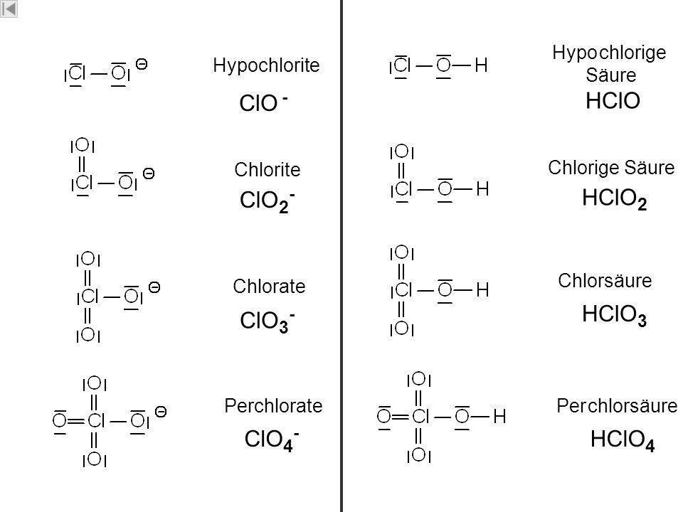 Chlor Chlorate Chlorite Perchlorate Hypochlorite ClO 3 - ClO 2 - ClO 4 - ClO - Chlorsäure Chlorige Säure Per chlorsäure Hypo chlorige Säure HClO 3 HCl