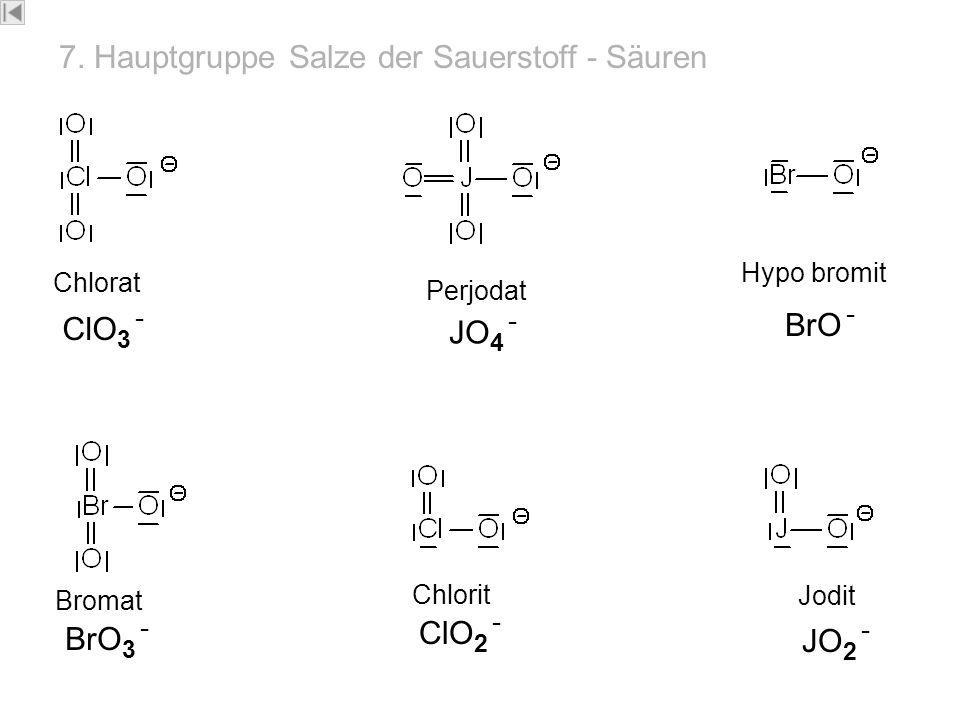 7-HG- Salze Chlorat ClO 3 - Perjodat JO 4 - Hypo bromit BrO - Chlorit Jodit JO 2 - ClO 2 - Bromat BrO 3 - 7. Hauptgruppe Salze der Sauerstoff - Säuren