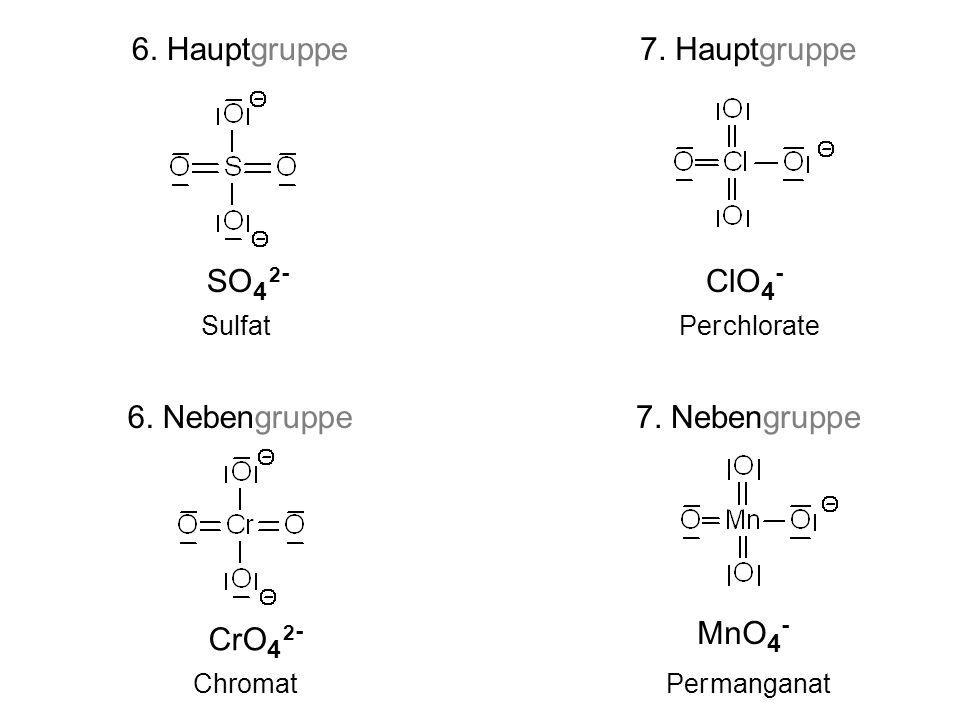 Cr- Mn ClO 4 - Per chlorate Per manganat MnO 4 - Sulfat SO 4 2 - Chromat CrO 4 2 - 6.