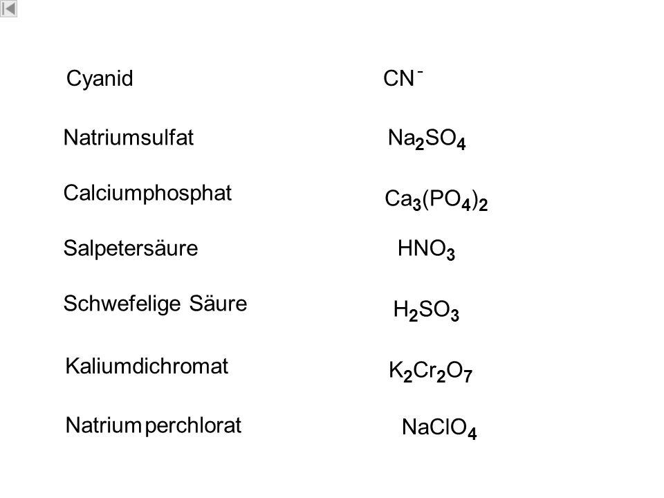 CyanidCN - NatriumsulfatNa 2 SO 4 Calciumphosphat Ca 3 (PO 4 ) 2 SalpetersäureHNO 3 Schwefelige Säure H 2 SO 3 Kaliumdichromat Natrium perchlorat NaCl