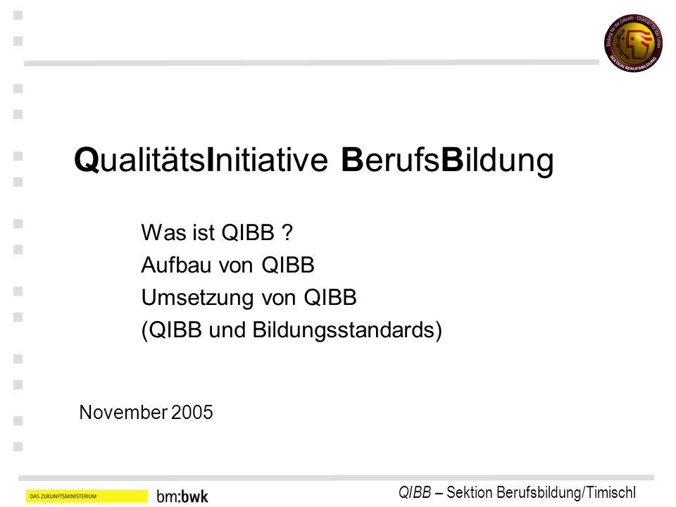 QIBB – Sektion Berufsbildung/Timischl : : : : : : : Was ist QIBB und was nicht ?2 Beitrag zur Sicherung der Wettbewerbsfähigkeit Anwendung von anerkannten QM-Systemen bereits jetzt ein europaweiter Indikator für BB- Systeme, Dynamik der Bevölkerungsentwicklung und des Arbeitsmarktes  Herausforderung an Bildungsanbieter, Zielgruppen durch Qualität zu überzeugen und Anerkennung von Qualifikationen auf nationaler und internationaler Ebene wesentlich abhängig von Qualität des Outputs und dessen Sicherung.