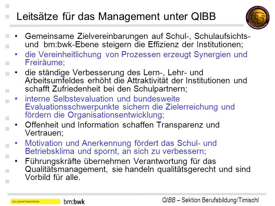 QIBB – Sektion Berufsbildung/Timischl : : : : : : : Leitsätze für das Management unter QIBB Gemeinsame Zielvereinbarungen auf Schul-, Schulaufsichts-