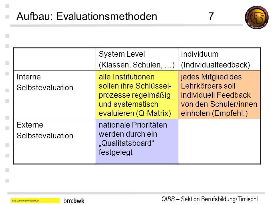 """QIBB – Sektion Berufsbildung/Timischl : : : : : : : Aufbau: Evaluationsmethoden7 System Level (Klassen, Schulen, …) Individuum (Individualfeedback) Interne Selbstevaluation alle Institutionen sollen ihre Schlüssel- prozesse regelmäßig und systematisch evaluieren (Q-Matrix) jedes Mitglied des Lehrkörpers soll individuell Feedback von den Schüler/innen einholen (Empfehl.) Externe Selbstevaluation nationale Prioritäten werden durch ein """"Qualitätsboard festgelegt"""