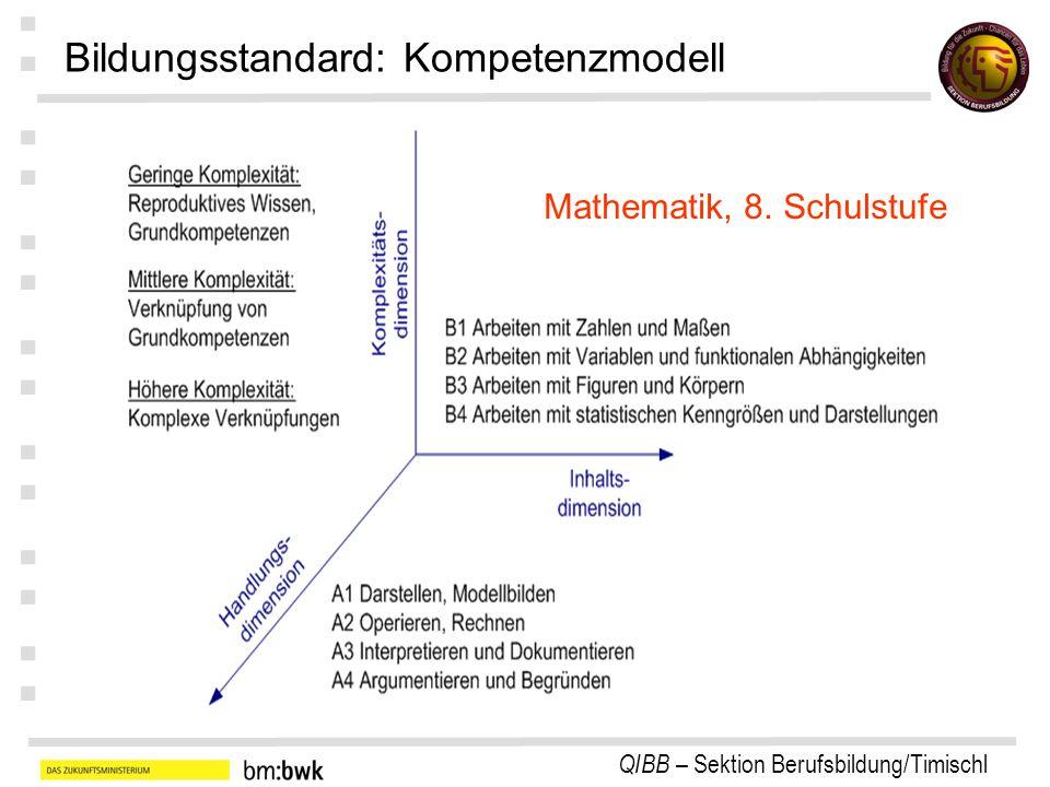 QIBB – Sektion Berufsbildung/Timischl : : : : : : : Bildungsstandard: Kompetenzmodell Mathematik, 8. Schulstufe