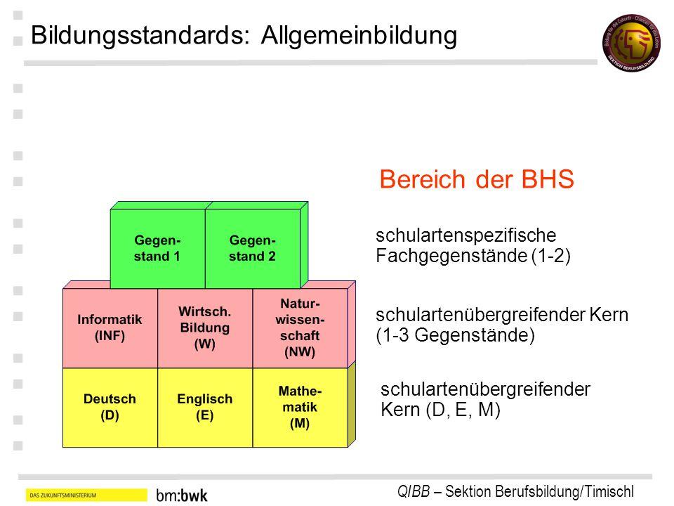 QIBB – Sektion Berufsbildung/Timischl : : : : : : : Bildungsstandards: Allgemeinbildung schulartenübergreifender Kern (D, E, M) schulartenübergreifender Kern (1-3 Gegenstände) schulartenspezifische Fachgegenstände (1-2) Bereich der BHS