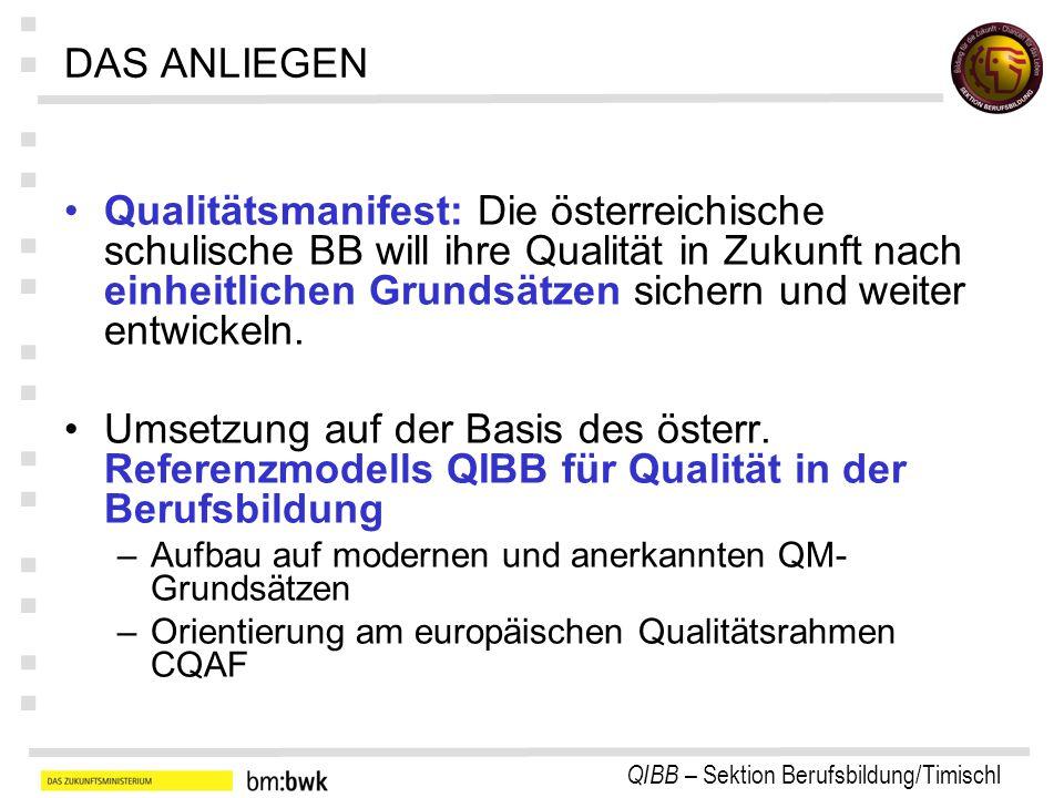 QIBB – Sektion Berufsbildung/Timischl : : : : : : : DAS ANLIEGEN Qualitätsmanifest: Die österreichische schulische BB will ihre Qualität in Zukunft nach einheitlichen Grundsätzen sichern und weiter entwickeln.