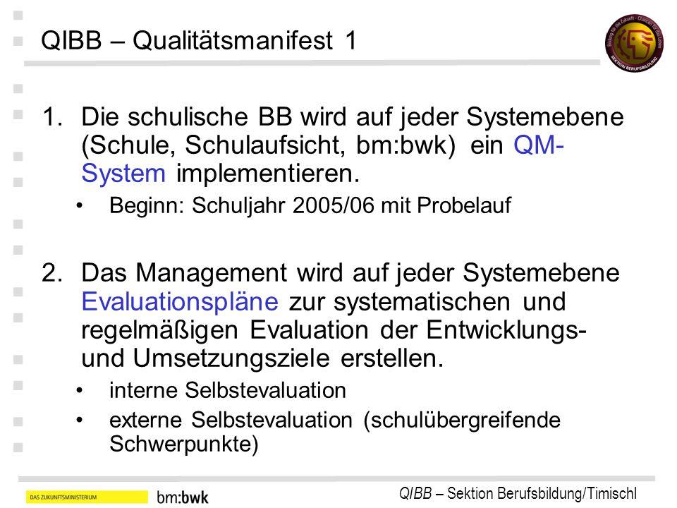 QIBB – Sektion Berufsbildung/Timischl : : : : : : : QIBB – Qualitätsmanifest 1 1.Die schulische BB wird auf jeder Systemebene (Schule, Schulaufsicht, bm:bwk) ein QM- System implementieren.