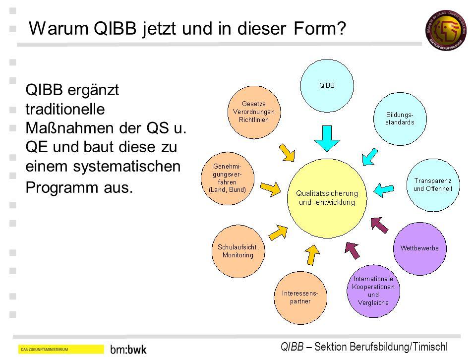 QIBB – Sektion Berufsbildung/Timischl : : : : : : : Warum QIBB jetzt und in dieser Form? QIBB ergänzt traditionelle Maßnahmen der QS u. QE und baut di