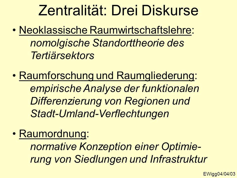 """Europark – ein """"gutes Einkaufszentrum? EWigg04/04/20"""