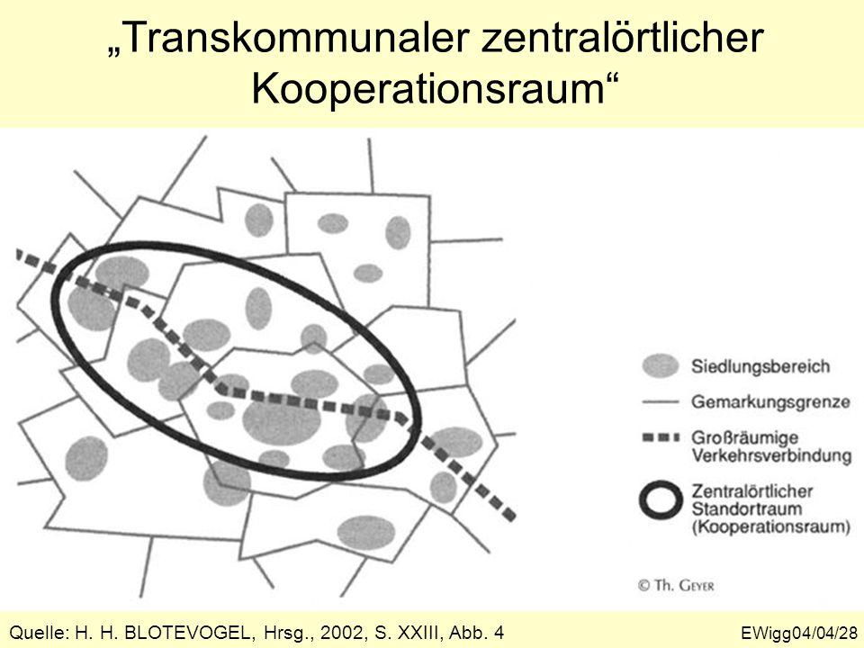 """""""Transkommunaler zentralörtlicher Kooperationsraum Quelle: H."""
